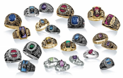 Class Ring Alternatives
